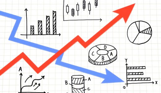 利益の公式 – ビジネスはこの式に集約される